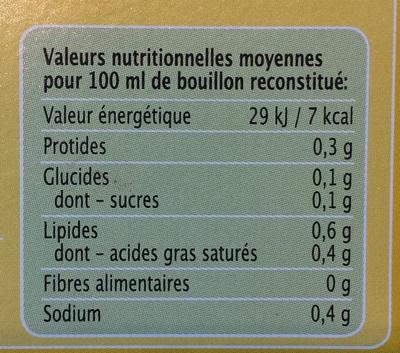 Bouillon de légumes Original Bio (8 tablettes) - Voedingswaarden - fr