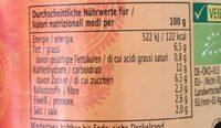 Scharfe Curry Sauce - Valori nutrizionali - fr