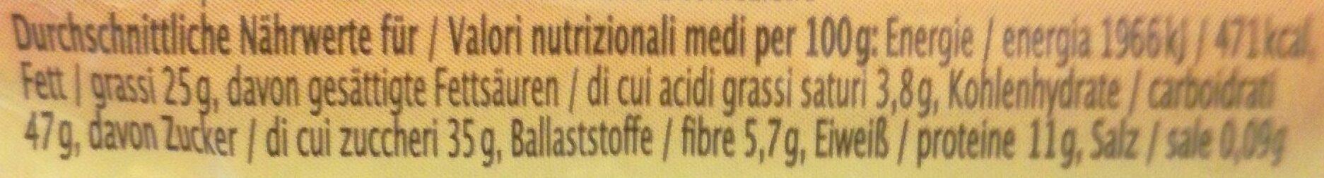Sesamini - Informations nutritionnelles - de