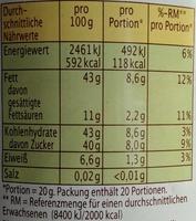 Bionella - Informazioni nutrizionali - de