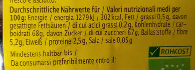 Sultaninen - Nutrition facts