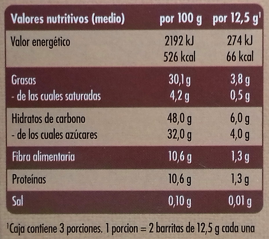 Barre de sésame - Información nutricional
