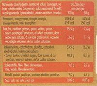 Sesamriegel, Sesamkrokant - Informations nutritionnelles - fr