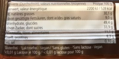 Sesamac - Nutrition facts