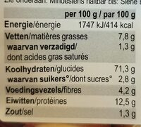 Mini Toasts à l'épautre - Voedingswaarden