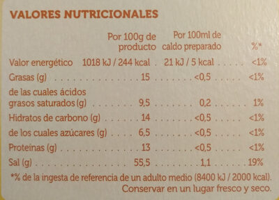 Caldo de pollo - Nutrition facts - es