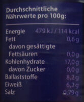 Cannellini Bohnen - Nutrition facts