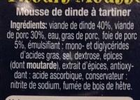 Titours Mousse - Ingrédients