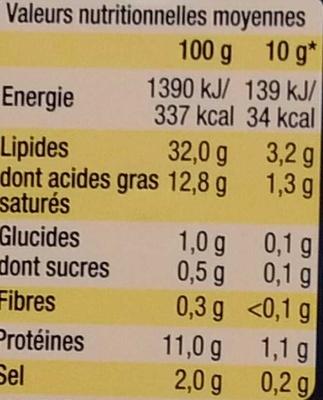 Titours Mousse - Informations nutritionnelles
