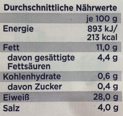Gourmet-Schinken - Nutrition facts