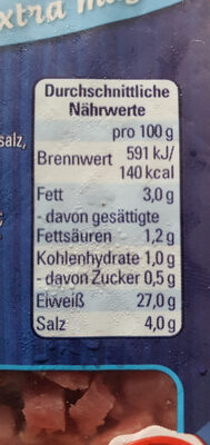 Schinken Nuggetz - Nutrition facts - en