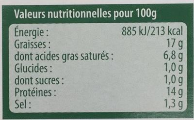 Fun Roulades - Voedingswaarden