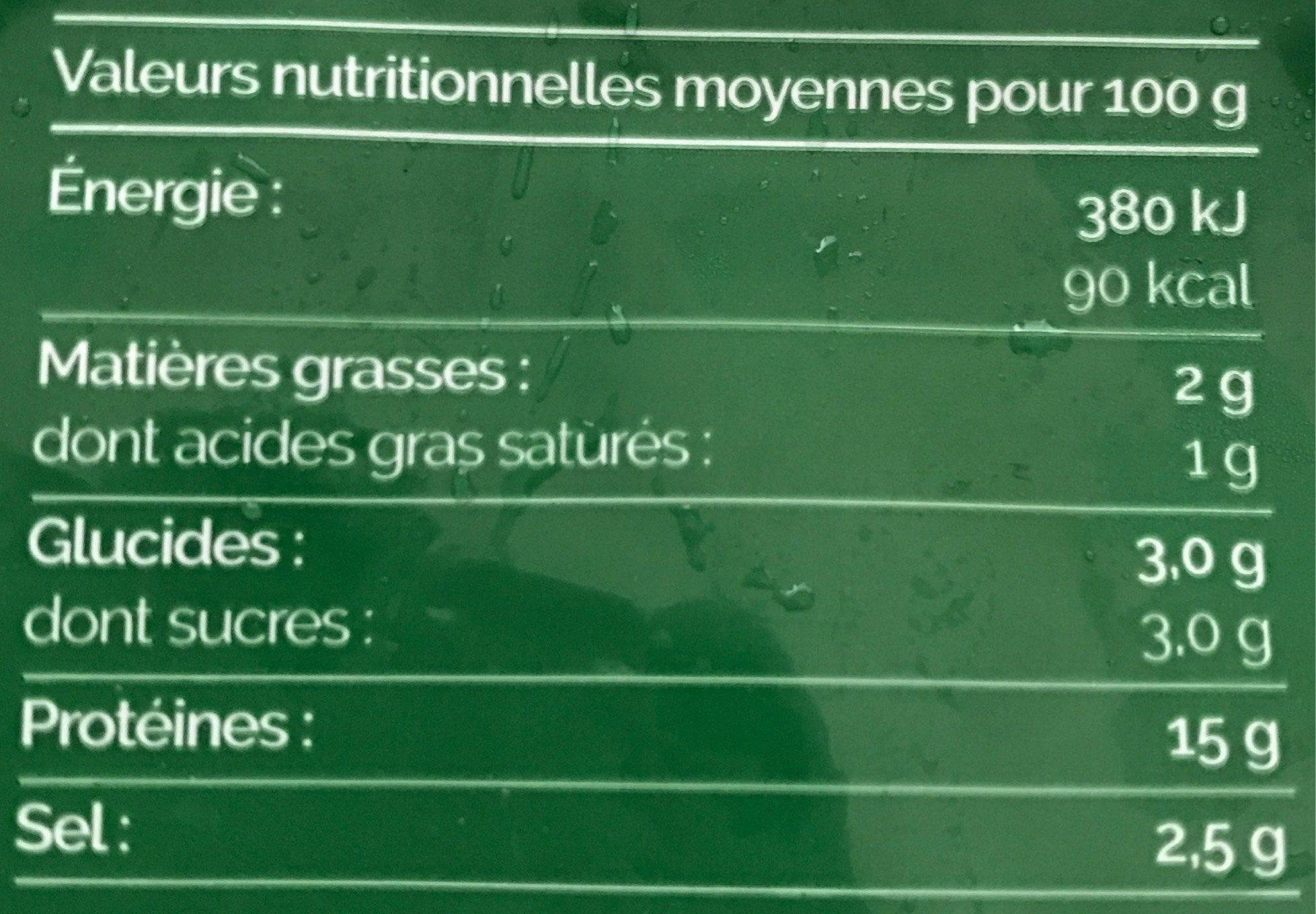 Blanc de poulet - Voedingswaarden