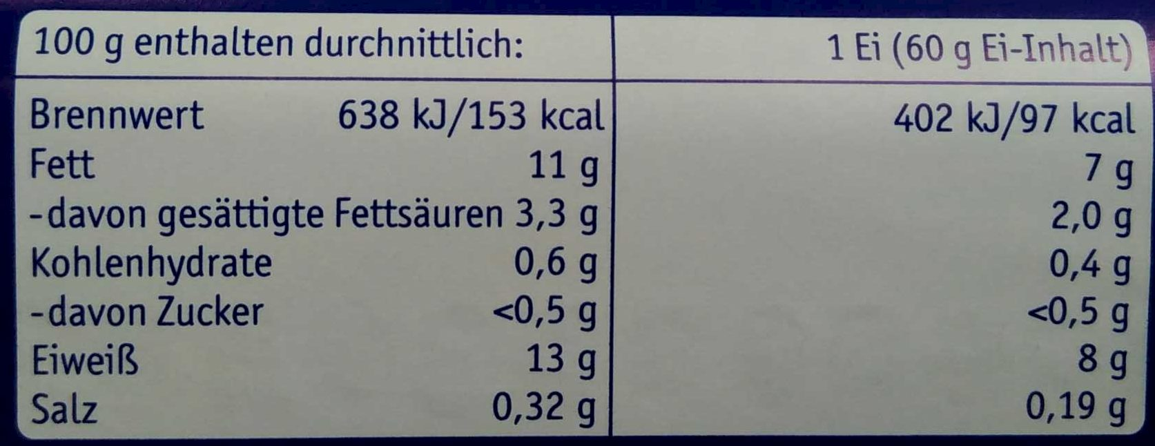 Freiland-Eier - Informations nutritionnelles - de