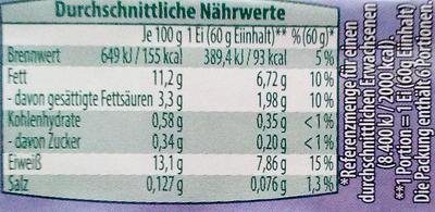 6 bunte Eier aus Bodenhaltung - Nutrition facts