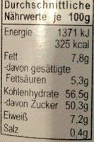 Caramel - Nährwertangaben