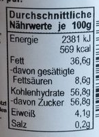 Chocolat mit Himbeeren - Nährwertangaben