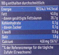 Bavaria blu Der Würzige - Informations nutritionnelles - de