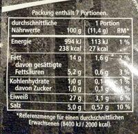 Bauernschinken Luftgetrocknet - Informations nutritionnelles