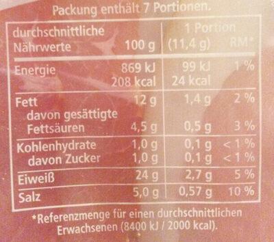 Landschinken mild geräuchert - Voedingswaarden