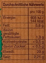 Meine Lieblings Forelle - Nutrition facts