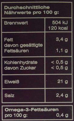 Sockeye Wildlachs - Informations nutritionnelles