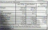Forellen-Filets - Nutrition facts - de