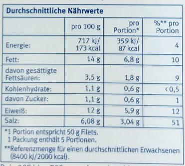 Edle Matjesfilets nach nordischer Art - Nutrition facts - de