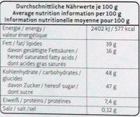 Berlin - Nutrition facts - en