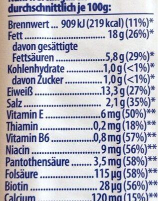 Geflügel - Voedingswaarden - de