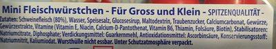 Mini Würstchen - Ingredients