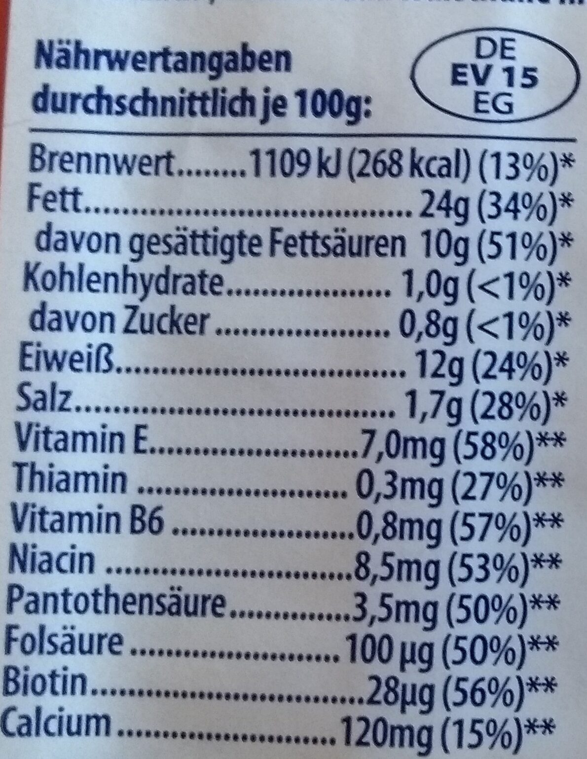 Mini Würstchen - Nutrition facts