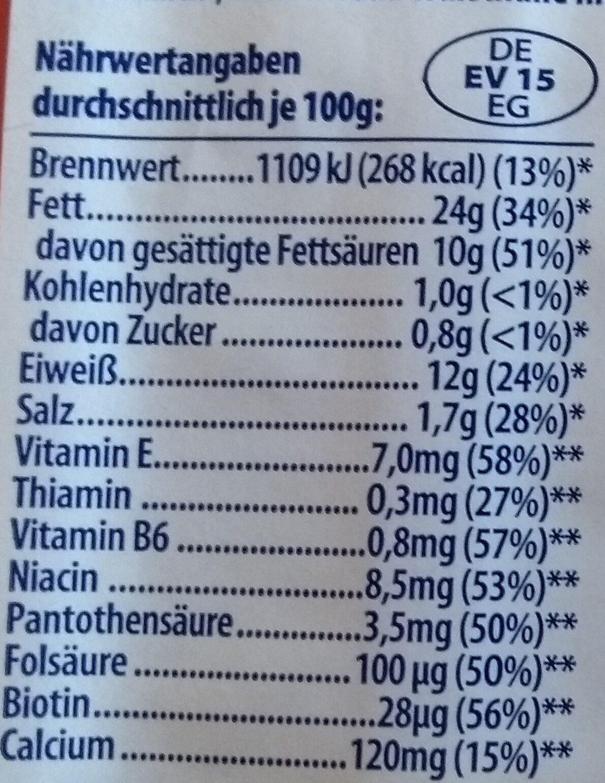 Mini Würstchen - Informazioni nutrizionali - de