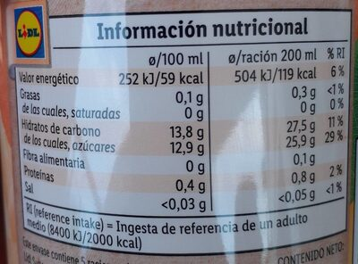 Melocoton - Informations nutritionnelles - hu