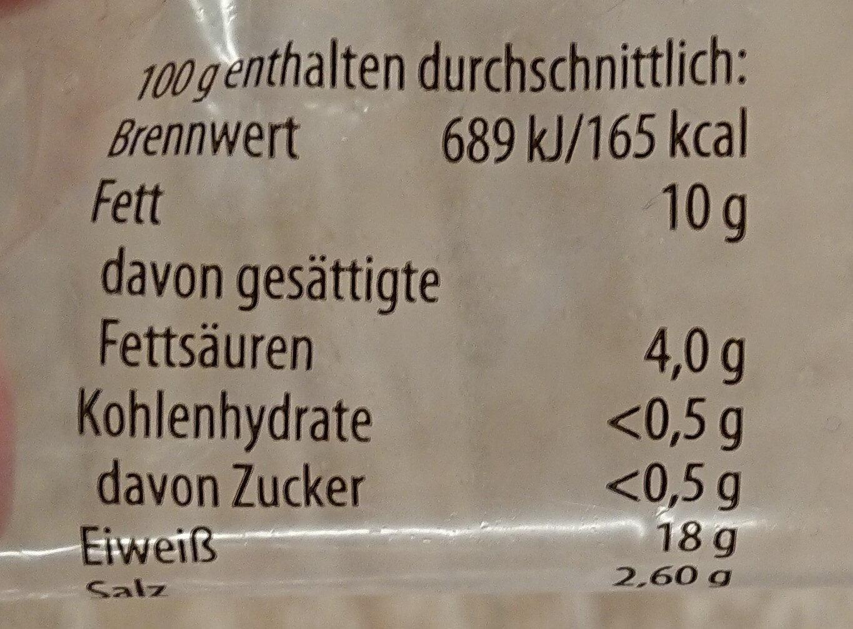 Schinkenzwiebelmettwurst - Nutrition facts - de