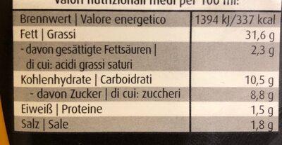 Hamburger sauce - Nutrition facts - sr