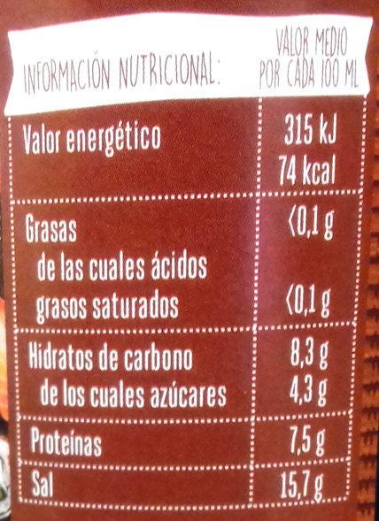 Salsa de soja - Informació nutricional