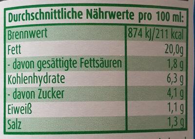 Joghurt Dressing - Nährwertangaben - de
