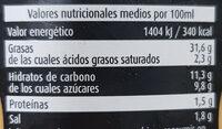 Salsa Burger - Información nutricional - es