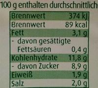 Gemüse Brotaufstrich Rote Beet - Meerrettich - Nutrition facts
