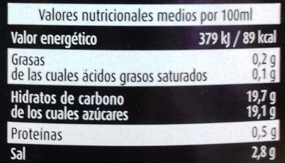 Salsa jalapeño - Nutrition facts - es