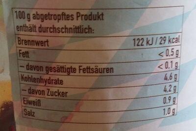 Rote Bete in Scheiben - Informations nutritionnelles