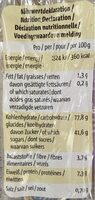 Kräuter Printen - Nutrition facts - nl