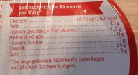 MalrelenFilets - Nutrition facts - de