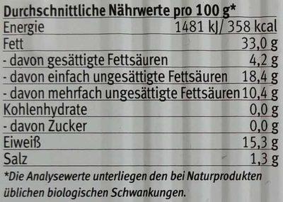 Zart geräucherte Makrelenfilets - Nährwertangaben