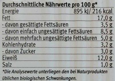 Extra zarte Heringsfilets in Paprika-Creme - Nährwertangaben