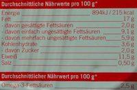 Heringsfilets in Pfeffer-Creme - Informations nutritionnelles - de