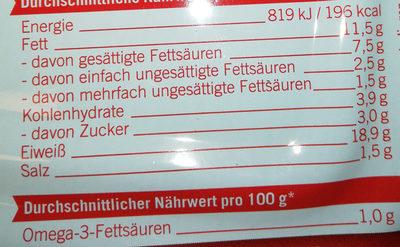 """Brat Heringe """"Hausfrauenart"""" - Nährwertangaben"""