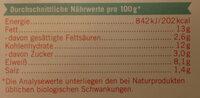 Thunfischsalat Couscous - Nutrition facts - de
