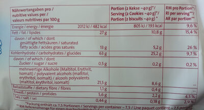 Grazer Ringe - Nutrition facts